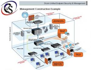 Arquitectura de redes de datos